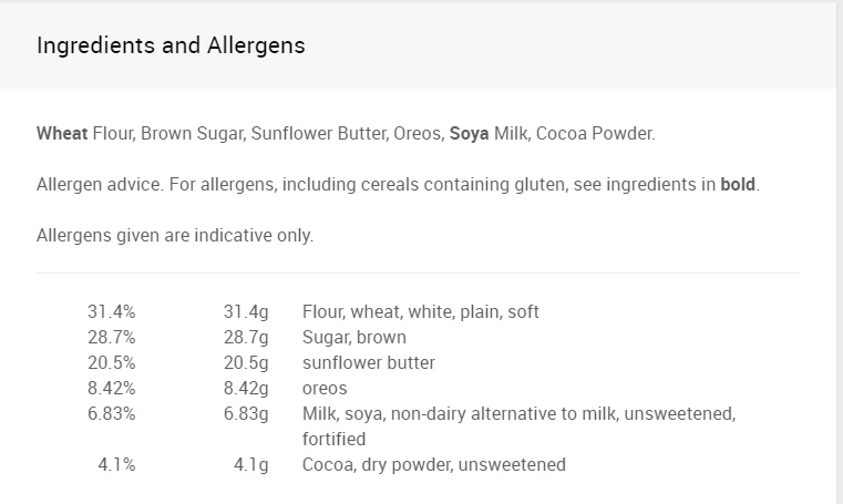 Ingredients and allergens - Cookie Monster.