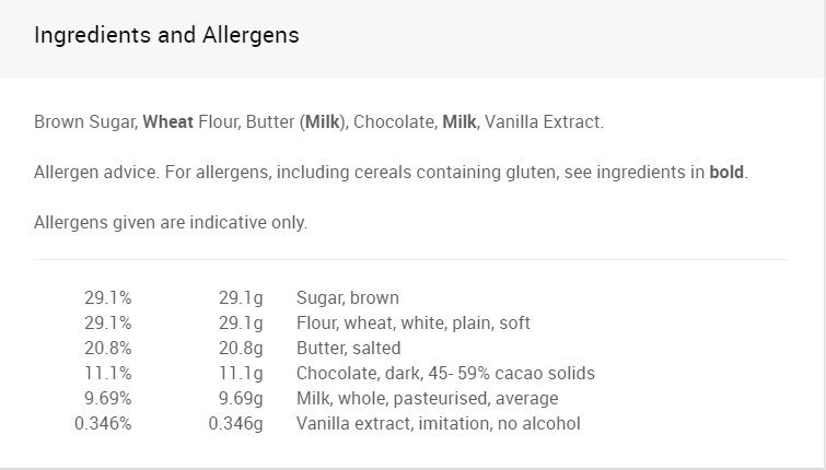 Ingredients & Allergens - Emoji Poos.