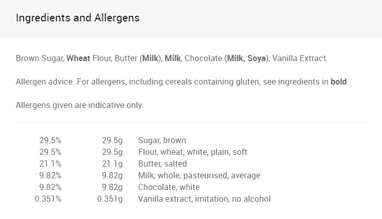 Ingredients & Allergens - I Dough.