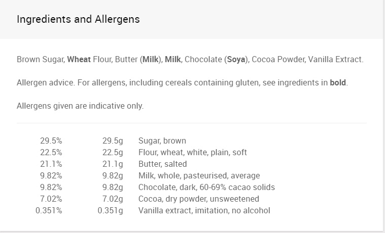 Ingredients & Allergens - Mud Bath.